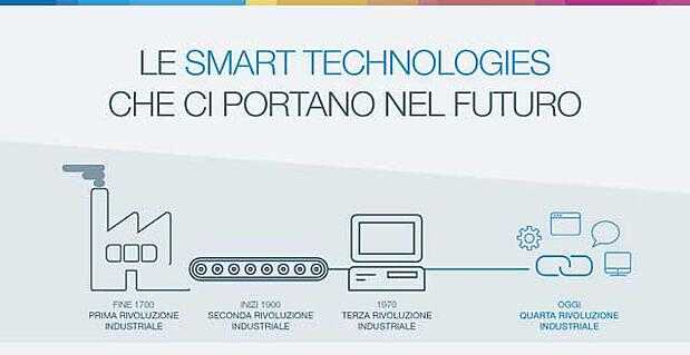 infografica-smart