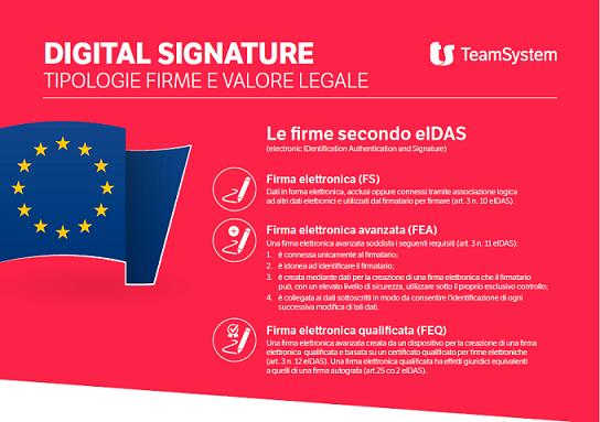 Infografica-Digital-Signature_enterprise